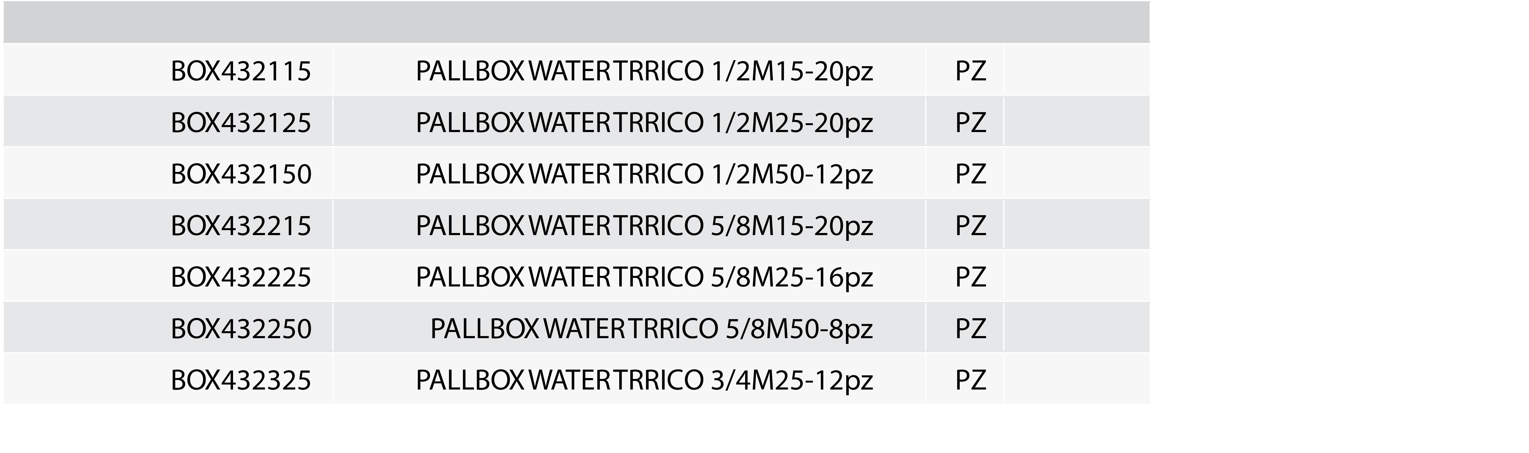 foto_tabella_pallbox_water_trrico_verde