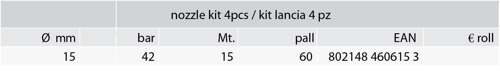 tabella kit