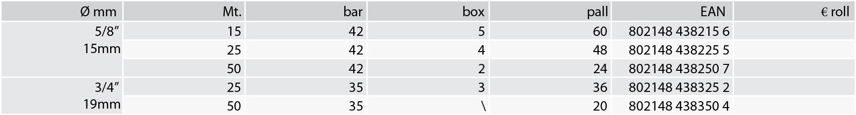 tabella sette strati verde