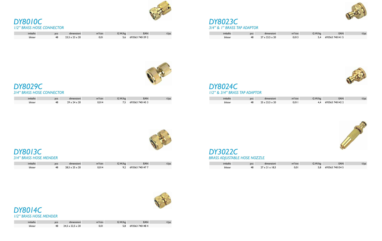 connettori e adattatori in ottone