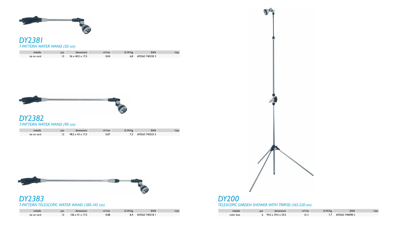 pistole_telescopiche_per_irrigazione